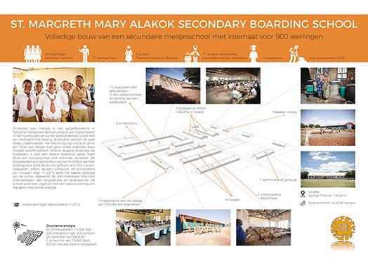 St. Margreth Mary Alakok Secondary Boarding School - Volledige bouw van een secundaire meisjesschool met internaat voor 900 leerlingen
